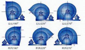 7. 4-72.4-79系列离心风机1232.jpg
