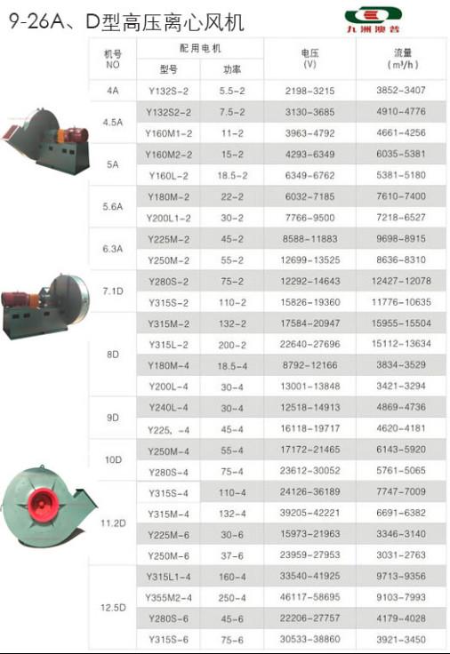 8. 9-19.9-26系列高壓離心風機540.jpg